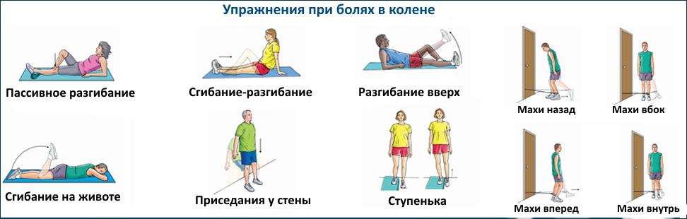 Гимнастика для коленных суставов при артрозе для пожилых суставной центр ярославль